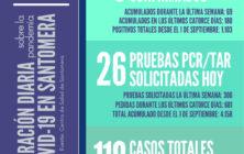 20210130_Datos COVID-19 Santomera
