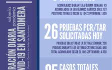 20210204_Datos COVID-19 Santomera