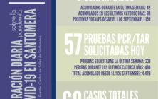 20210208_Datos COVID-19 Santomera