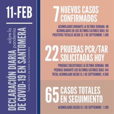 20210211_Datos COVID-19 Santomera