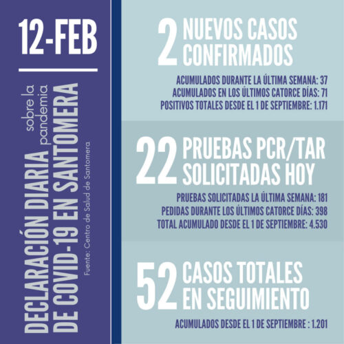 20210212_Datos COVID-19 Santomera