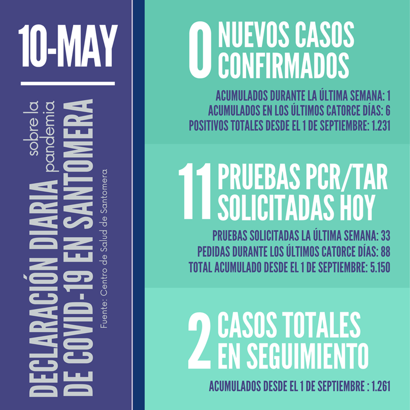 10 de may