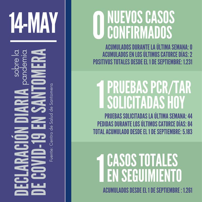 14 de may