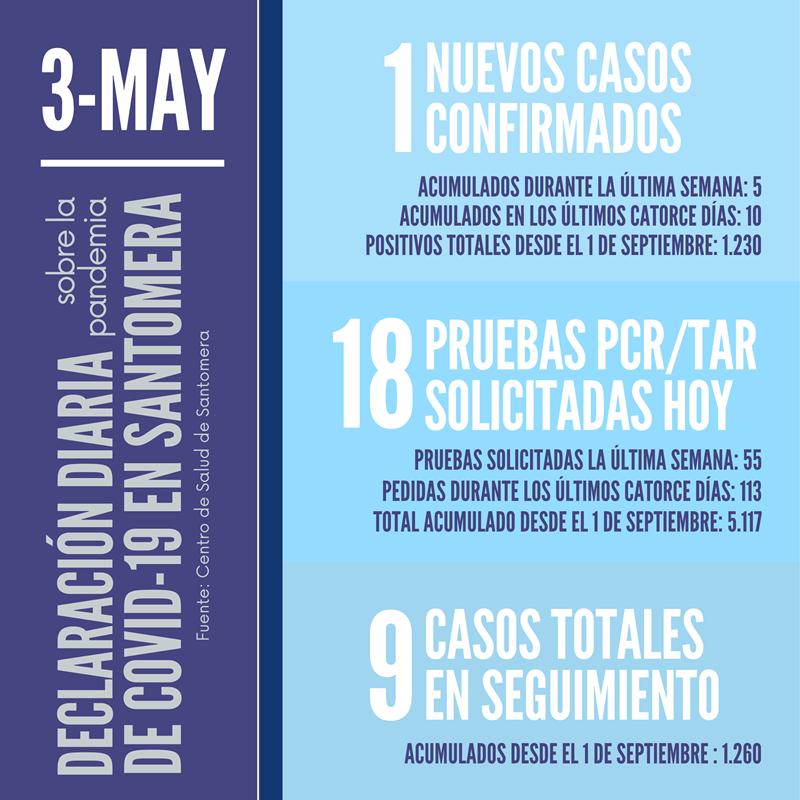 3 de may