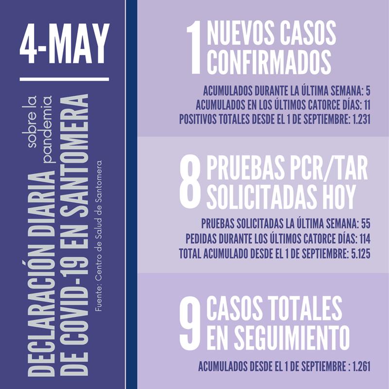 4 de may