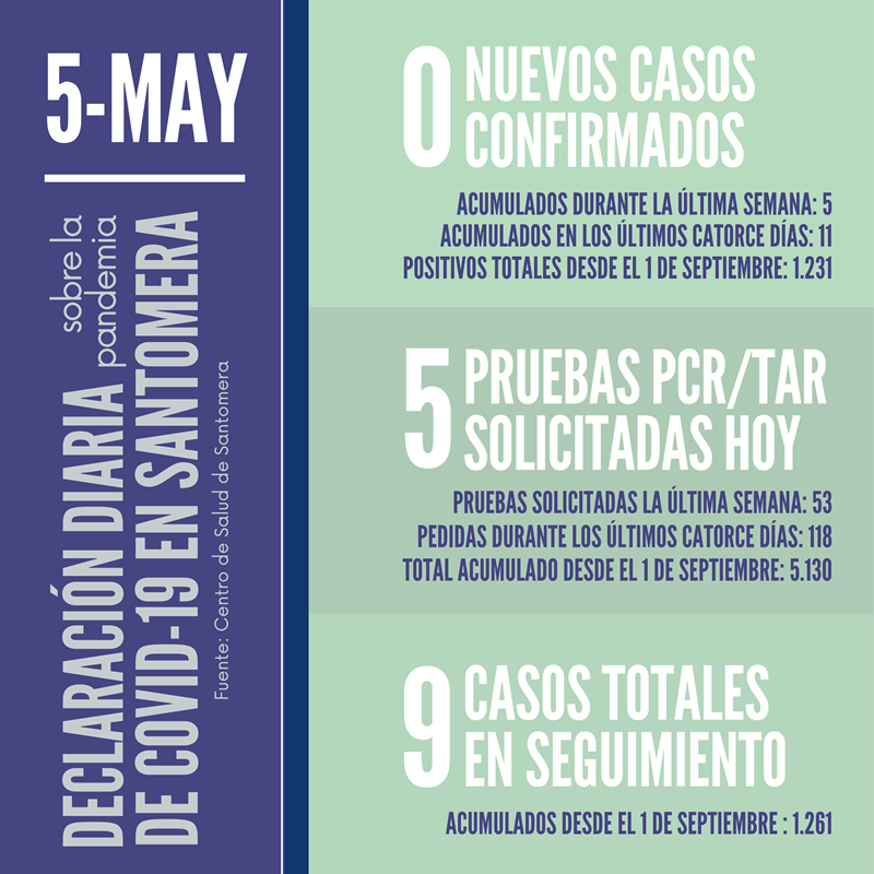 5 de may