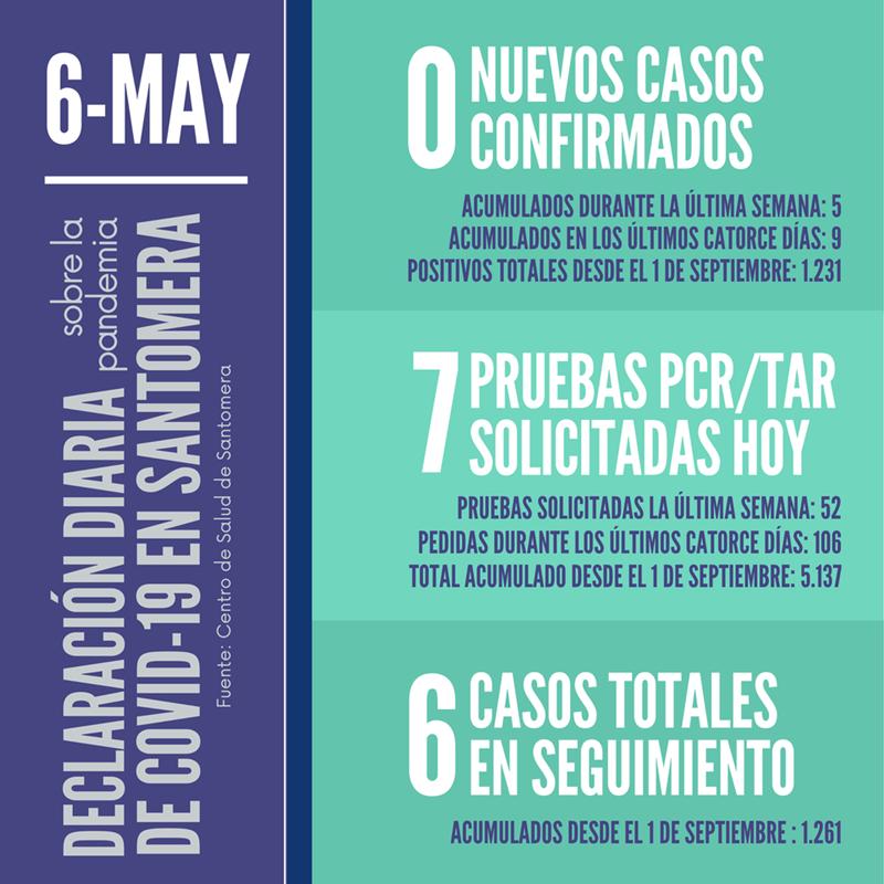 6 de may
