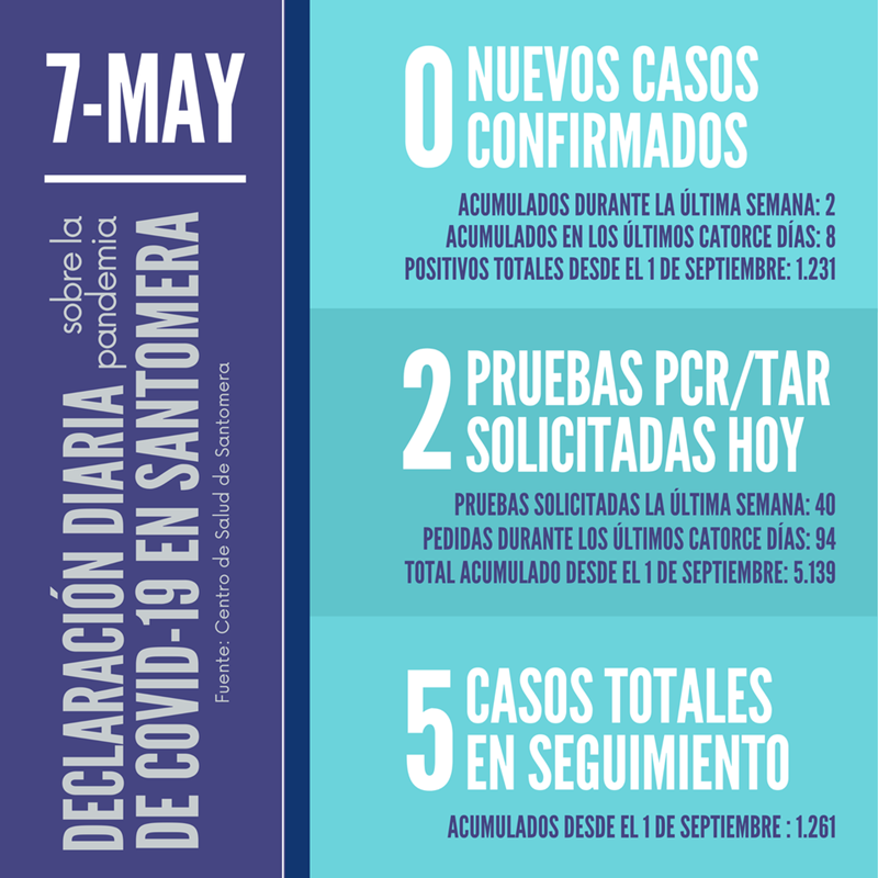 7 de may
